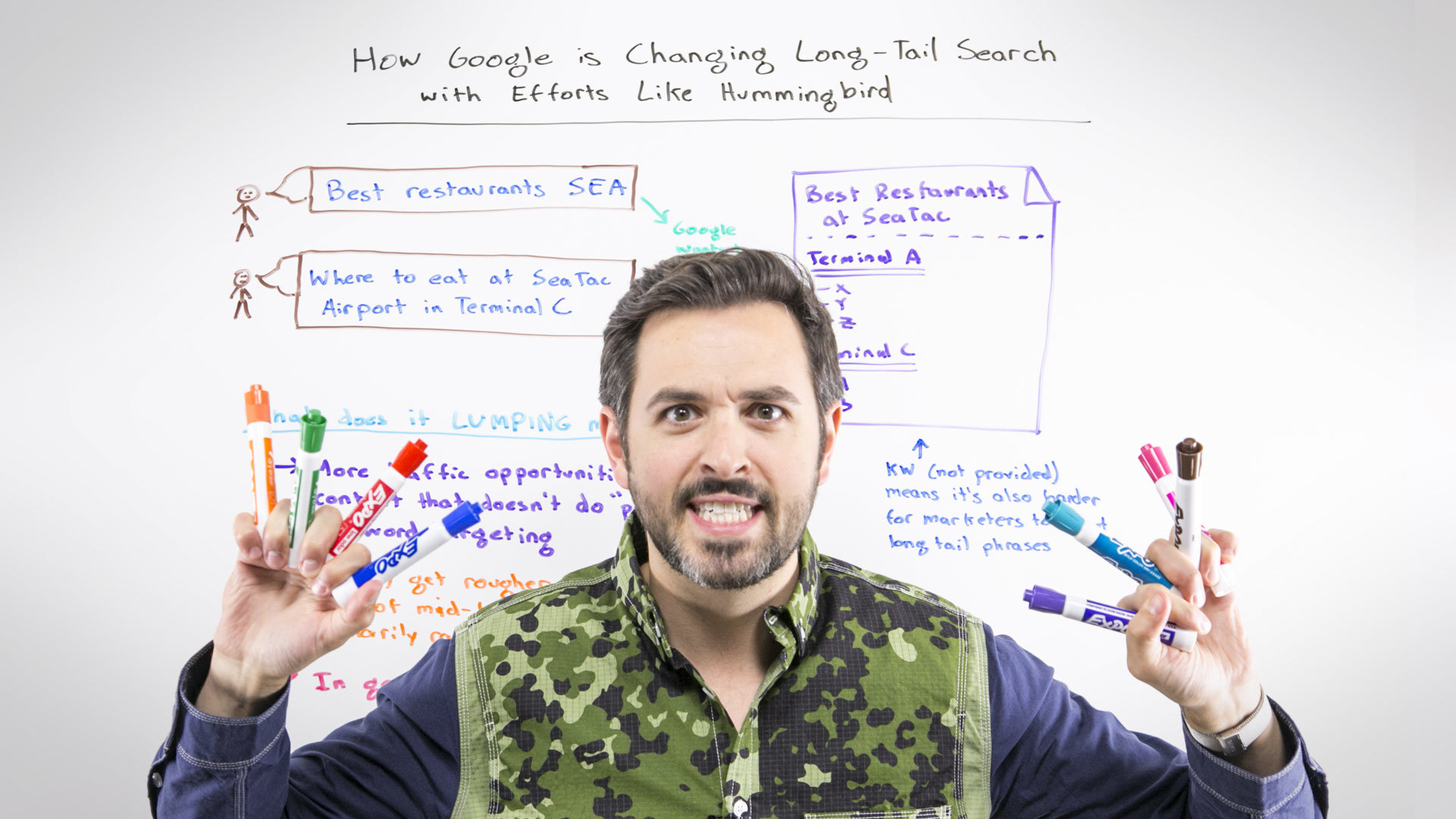 Whiteboard Friday de Rand Fishkin
